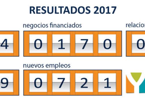 Youth Business Spain cierra un 2017 con resultados muy positivos